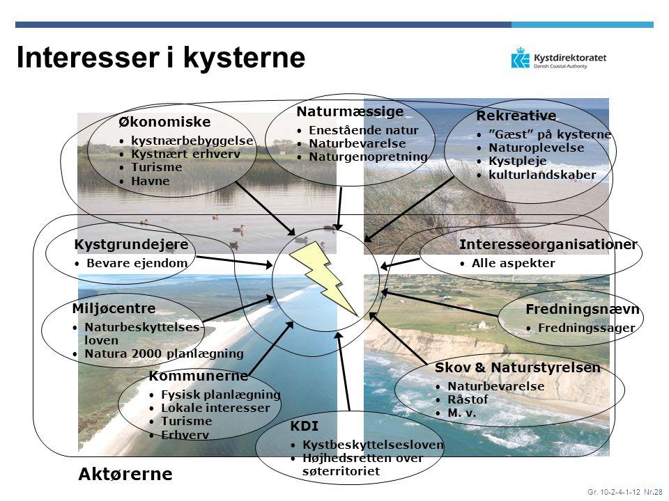 Gr. 10-2-4-1-12 Nr.28 Interesser i kysterne Økonomiske •kystnærbebyggelse •Kystnært erhverv •Turisme •Havne Naturmæssige •Enestående natur •Naturbevar