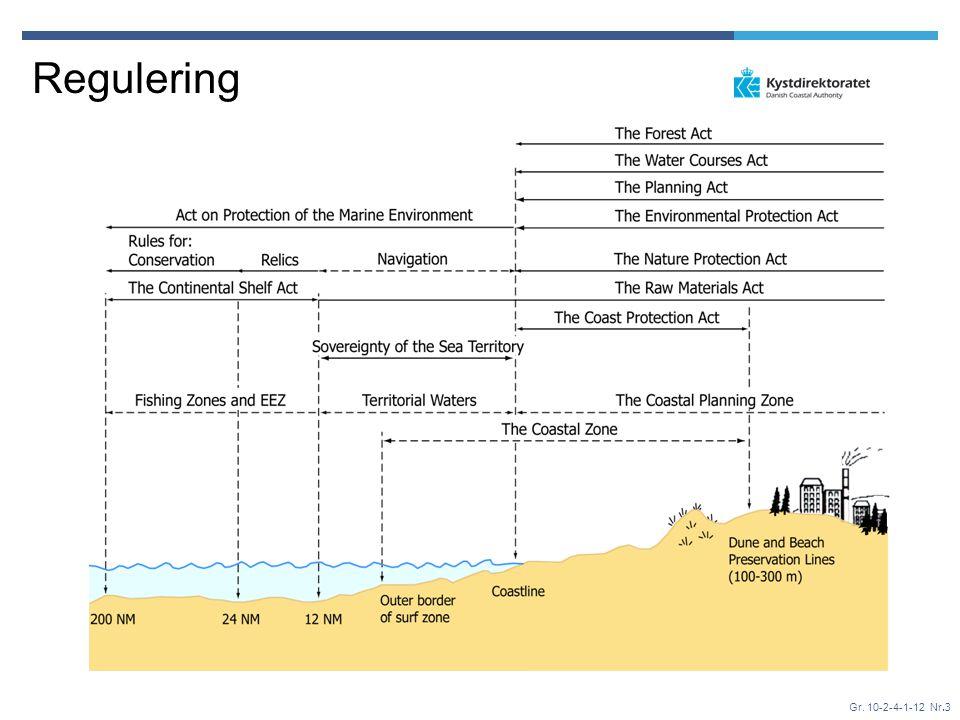 Gr.10-2-4-1-12 Nr.24 Fremtidens klima år 2100 ~ Vandstanden i de Danske farvande stiger ca.