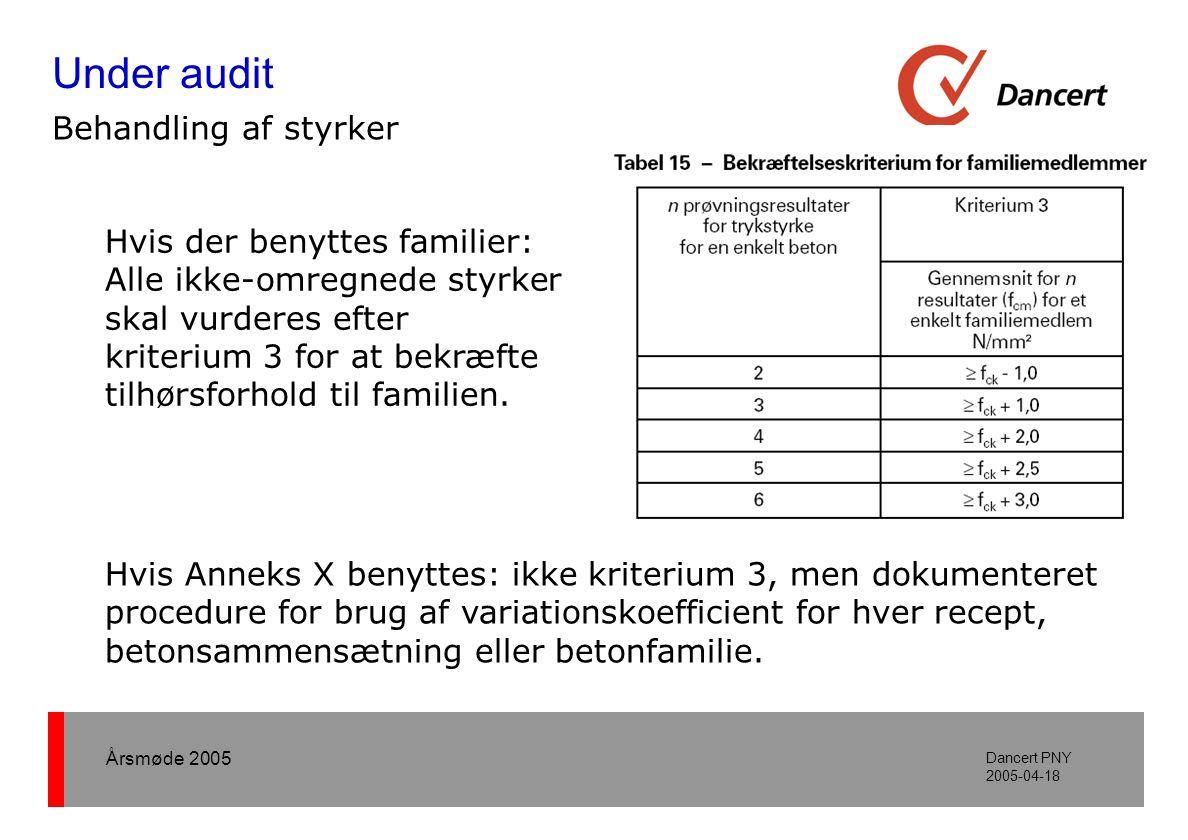 Årsmøde 2005 Dancert PNY 2005-04-18 Under audit Behandling af styrker Hvis der benyttes familier: Alle ikke-omregnede styrker skal vurderes efter kriterium 3 for at bekræfte tilhørsforhold til familien.
