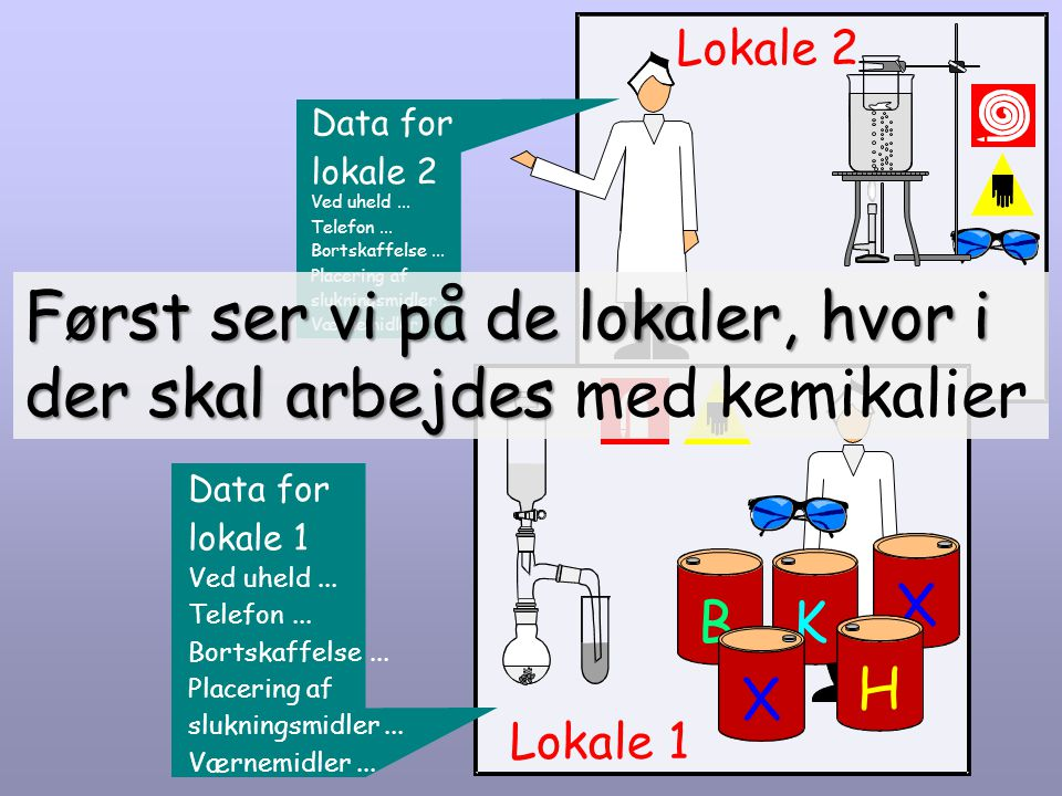 Data for lokale 1 Ved uheld...Telefon... Bortskaffelse...