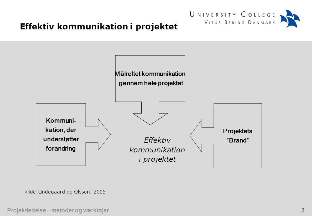 Projektledelse – metoder og værktøjer3 Effektiv kommunikation i projektet Effektiv kommunikation i projektet Kommuni- kation, der understøtter forandring Projektets Brand Målrettet kommunikation gennem hele projektet kilde:Lindegaard og Olsson, 2005