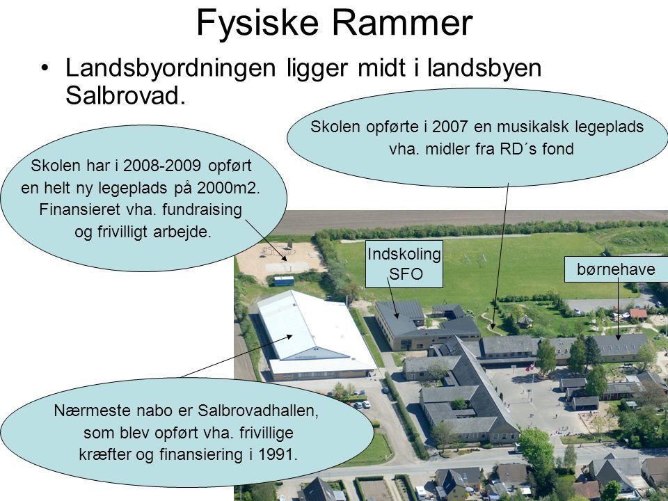 Fysiske Rammer •Landsbyordningen ligger midt i landsbyen Salbrovad.