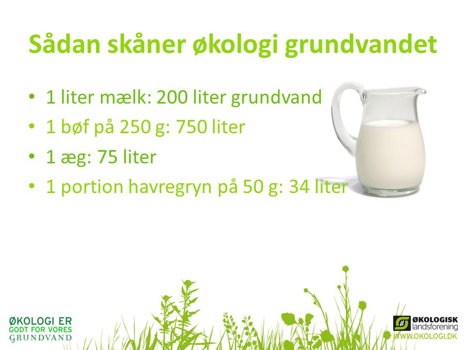 Sådan skåner økologi grundvandet • 1 liter mælk: 200 liter grundvand • 1 bøf på 250 g: 750 liter • 1 æg: 75 liter • 1 portion havregryn på 50 g: 34 li