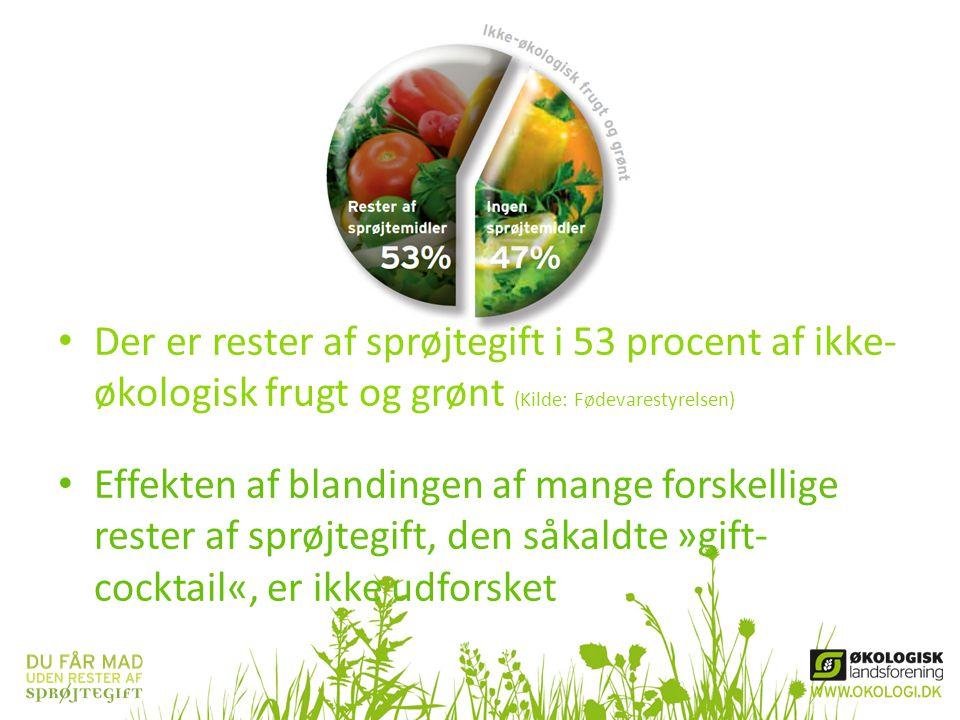 • Der er rester af sprøjtegift i 53 procent af ikke- økologisk frugt og grønt (Kilde: Fødevarestyrelsen) • Effekten af blandingen af mange forskellige