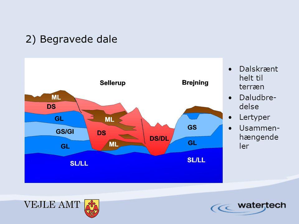 2) Begravede dale •Dalskrænt helt til terræn •Daludbre- delse •Lertyper •Usammen- hængende ler