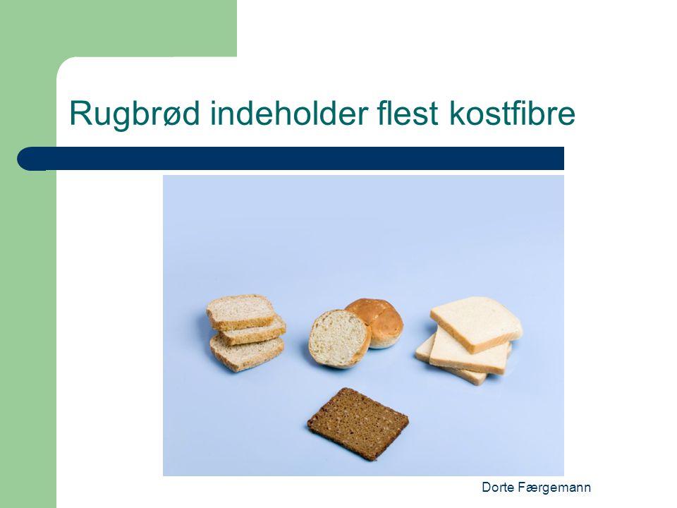 Dorte Færgemann Rugbrød indeholder flest kostfibre