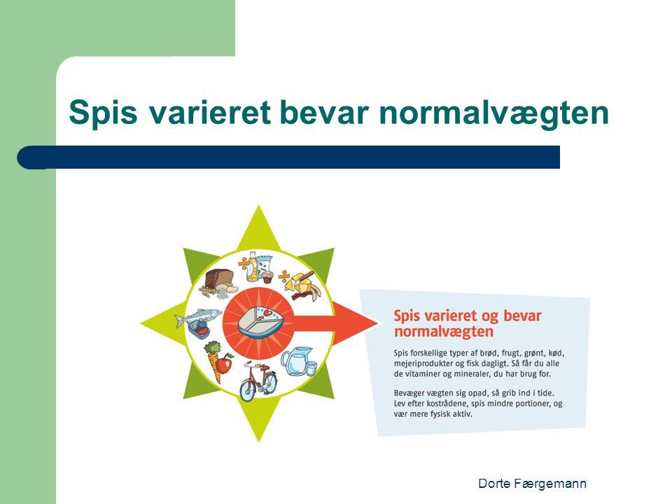 Dorte Færgemann Spis varieret bevar normalvægten