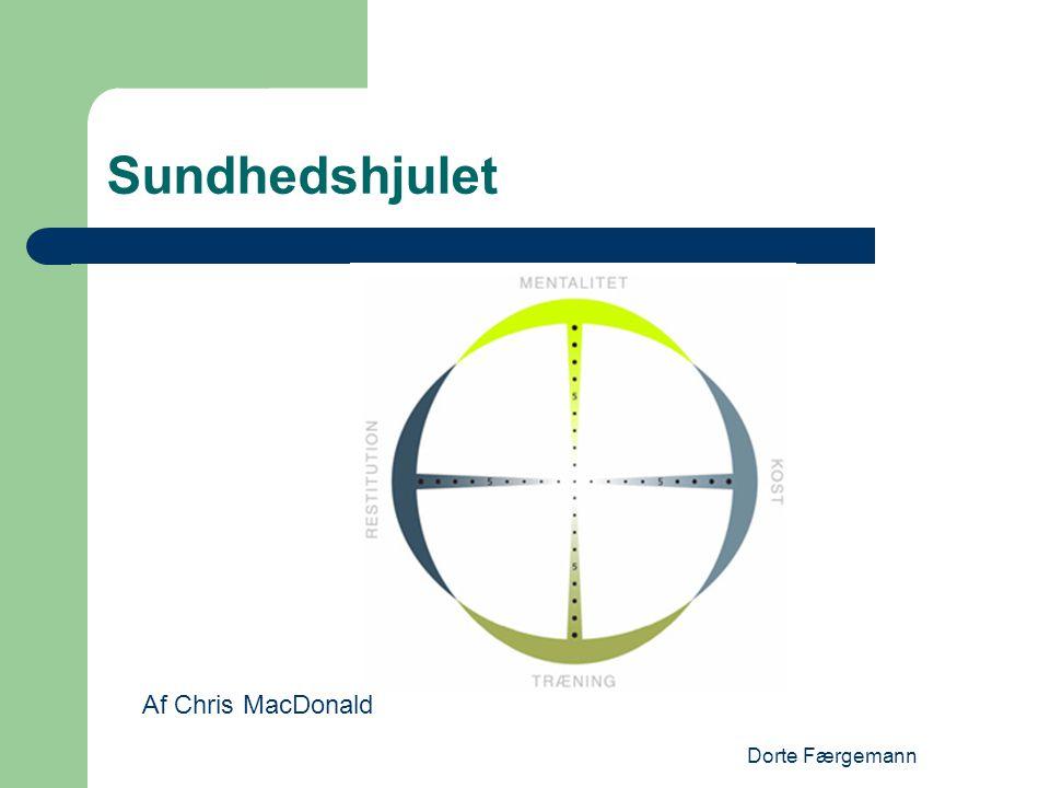 Dorte Færgemann Sundhedshjulet Af Chris MacDonald