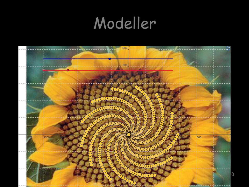 10 Modeller