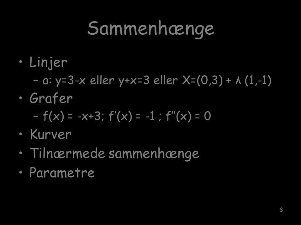 8 Sammenhænge •Linjer –a: y=3-x eller y+x=3 eller X=(0,3) + λ (1,-1) •Grafer –f(x) = -x+3; f'(x) = -1 ; f''(x) = 0 •Kurver •Tilnærmede sammenhænge •Pa