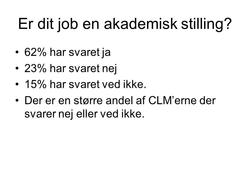 Er dit job en akademisk stilling. •62% har svaret ja •23% har svaret nej •15% har svaret ved ikke.