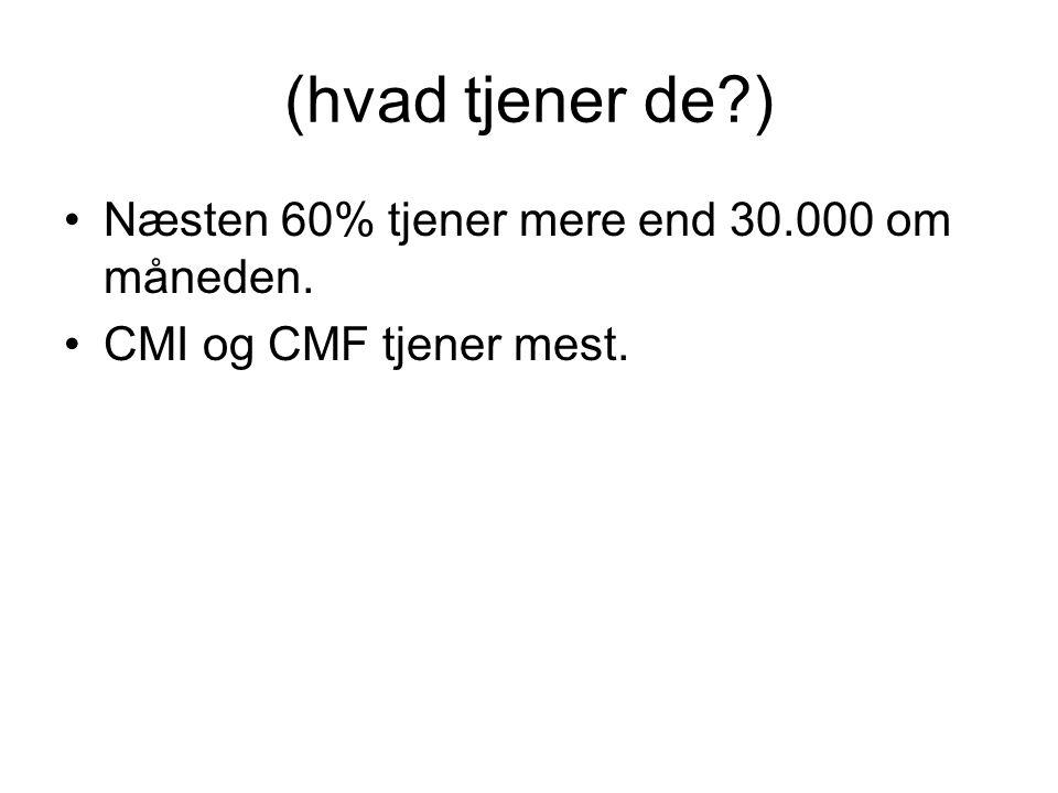(hvad tjener de ) •Næsten 60% tjener mere end 30.000 om måneden. •CMI og CMF tjener mest.
