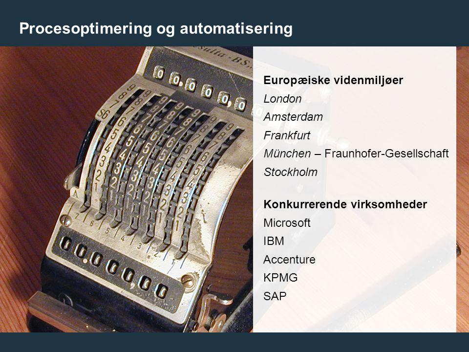 18 Procesoptimering og automatisering Europæiske videnmiljøer London Amsterdam Frankfurt München – Fraunhofer-Gesellschaft Stockholm Konkurrerende virksomheder Microsoft IBM Accenture KPMG SAP