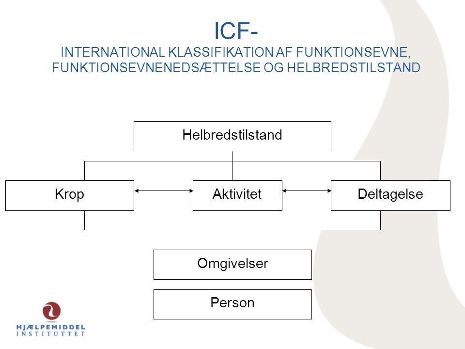 ICF- INTERNATIONAL KLASSIFIKATION AF FUNKTIONSEVNE, FUNKTIONSEVNENEDSÆTTELSE OG HELBREDSTILSTAND AktivitetKrop Omgivelser Person Deltagelse Helbredsti