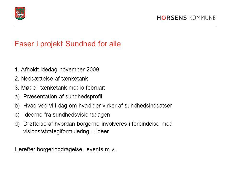 Faser i projekt Sundhed for alle 1. Afholdt idedag november 2009 2. Nedsættelse af tænketank 3. Møde i tænketank medio februar: a)Præsentation af sund
