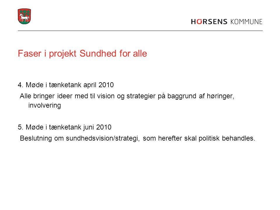 Faser i projekt Sundhed for alle 4. Møde i tænketank april 2010 Alle bringer ideer med til vision og strategier på baggrund af høringer, involvering 5