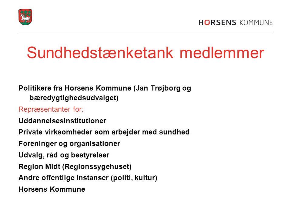 Sundhedstænketank medlemmer Politikere fra Horsens Kommune (Jan Trøjborg og bæredygtighedsudvalget) Repræsentanter for: Uddannelsesinstitutioner Priva