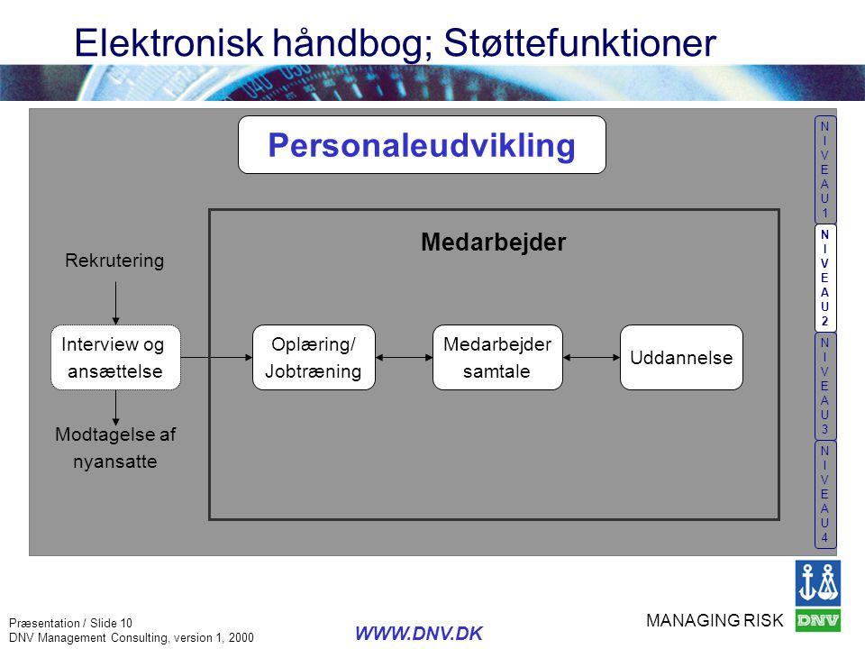 MANAGING RISK Præsentation / Slide 10 DNV Management Consulting, version 1, 2000 WWW.DNV.DK Elektronisk håndbog; Støttefunktioner NIVEAU1NIVEAU1 NIVEA