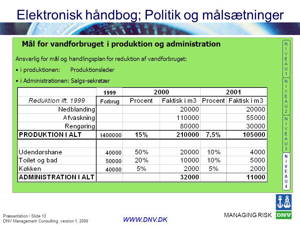 MANAGING RISK Præsentation / Slide 13 DNV Management Consulting, version 1, 2000 WWW.DNV.DK Mål for vandforbruget i produktion og administration Ansva