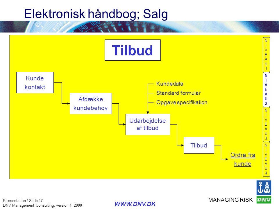 MANAGING RISK Præsentation / Slide 17 DNV Management Consulting, version 1, 2000 WWW.DNV.DK Elektronisk håndbog; Salg NIVEAU1NIVEAU1 NIVEAU2NIVEAU2 NI