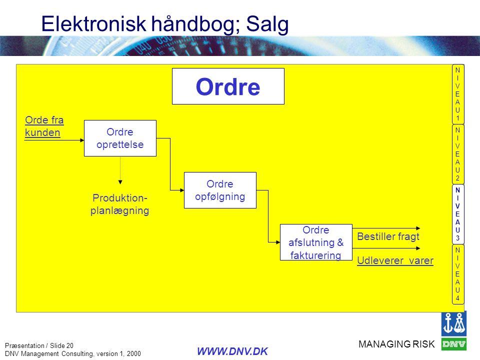 MANAGING RISK Præsentation / Slide 20 DNV Management Consulting, version 1, 2000 WWW.DNV.DK Elektronisk håndbog; Salg NIVEAU1NIVEAU1 NIVEAU2NIVEAU2 NI