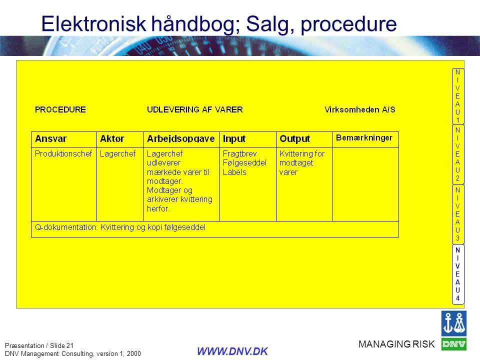 MANAGING RISK Præsentation / Slide 21 DNV Management Consulting, version 1, 2000 WWW.DNV.DK Elektronisk håndbog; Salg, procedure NIVEAU1NIVEAU1 NIVEAU