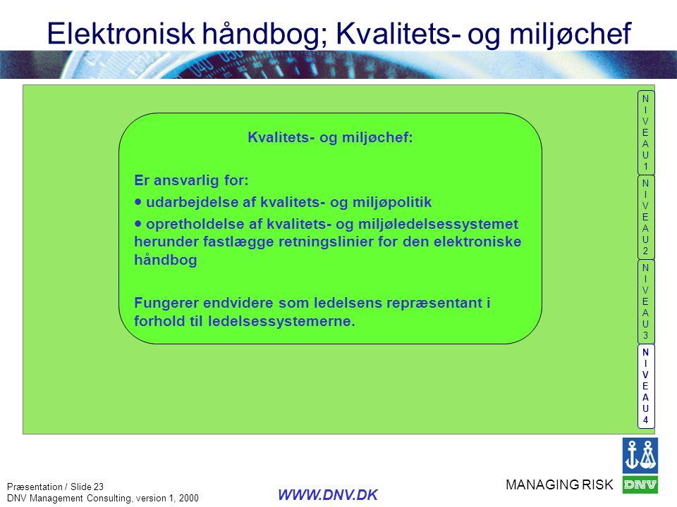 MANAGING RISK Præsentation / Slide 23 DNV Management Consulting, version 1, 2000 WWW.DNV.DK Elektronisk håndbog; Kvalitets- og miljøchef NIVEAU1NIVEAU