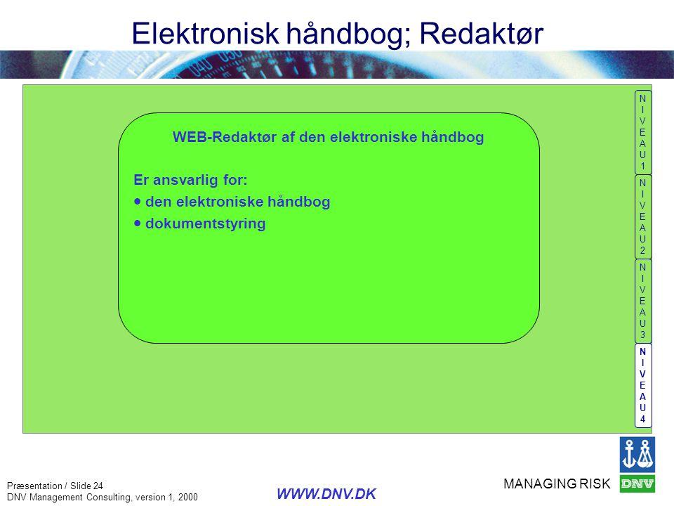MANAGING RISK Præsentation / Slide 24 DNV Management Consulting, version 1, 2000 WWW.DNV.DK Elektronisk håndbog; Redaktør NIVEAU1NIVEAU1 NIVEAU2NIVEAU