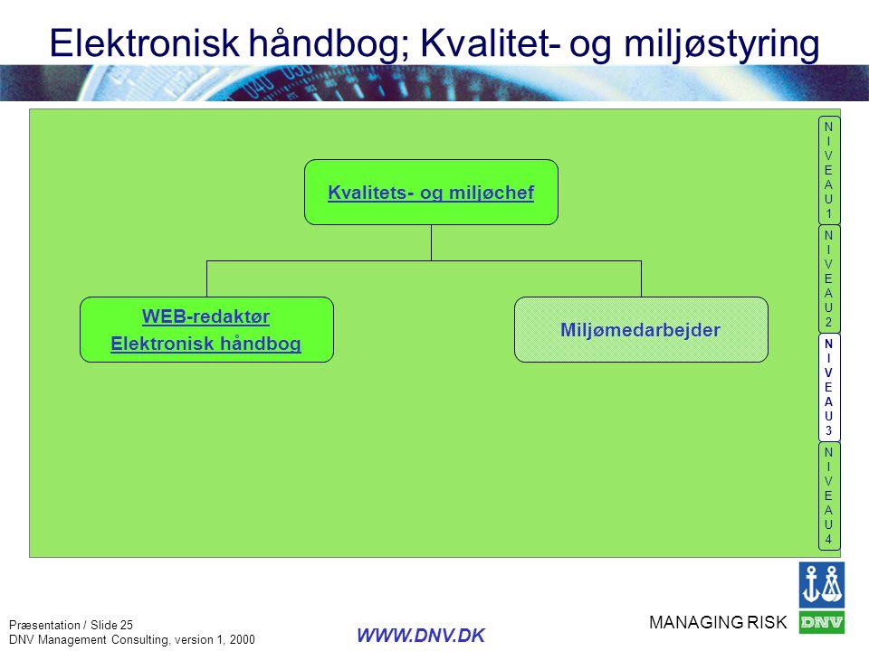 MANAGING RISK Præsentation / Slide 25 DNV Management Consulting, version 1, 2000 WWW.DNV.DK Elektronisk håndbog; Kvalitet- og miljøstyring NIVEAU1NIVE