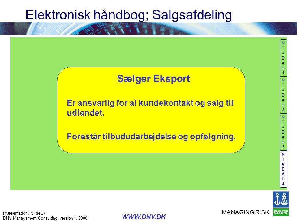 MANAGING RISK Præsentation / Slide 27 DNV Management Consulting, version 1, 2000 WWW.DNV.DK Elektronisk håndbog; Salgsafdeling NIVEAU1NIVEAU1 NIVEAU2N