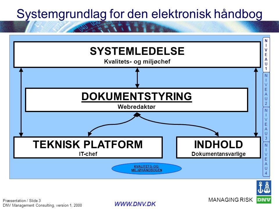 MANAGING RISK Præsentation / Slide 3 DNV Management Consulting, version 1, 2000 WWW.DNV.DK TEKNISK PLATFORM IT-chef DOKUMENTSTYRING Webredaktør INDHOL