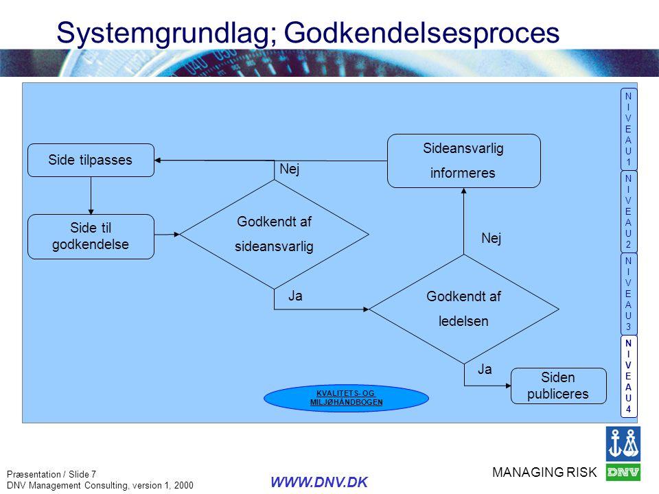 MANAGING RISK Præsentation / Slide 7 DNV Management Consulting, version 1, 2000 WWW.DNV.DK Systemgrundlag; Godkendelsesproces NIVEAU1NIVEAU1 NIVEAU2NI