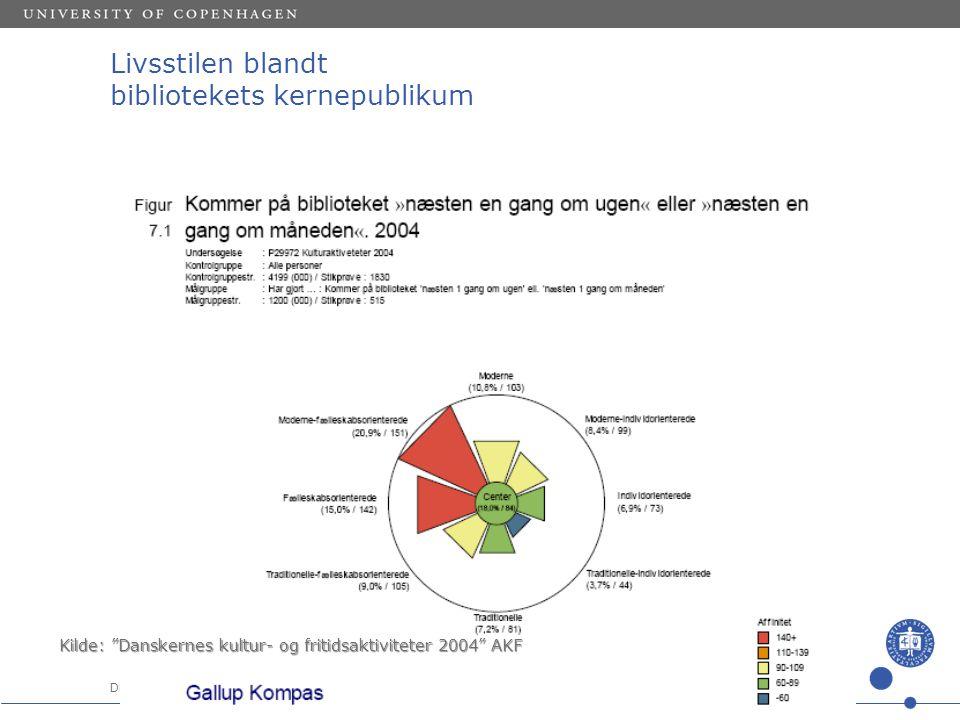 Dias 10 Livsstilen blandt bibliotekets kernepublikum Kilde: Danskernes kultur- og fritidsaktiviteter 2004 AKF