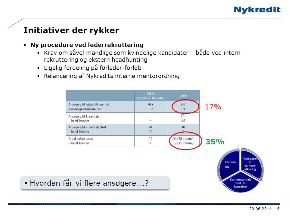 Få kvinderne i tale  Netværksmøder  Sjælland i samarbejde med IBM  Jylland i samarbejde med Grundfos og IBM  De personlige karrierehistorier  Et motiverende skub  Facilitering og igangsætning af netværk 20-06-20147 Men hvordan får vi mændene involveret?