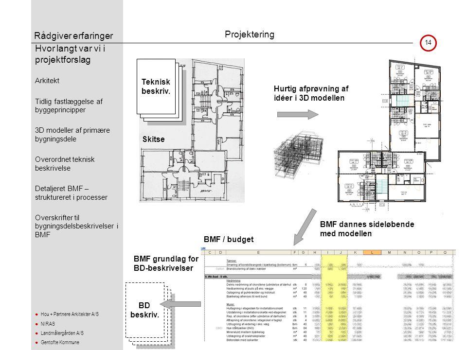Rådgiver erfaringer 14 ● Hou + Partnere Arkitekter A/S ● NIRAS ● Landmålergården A/S ● Gentofte Kommune BD beskriv. Hvor langt var vi i projektforslag