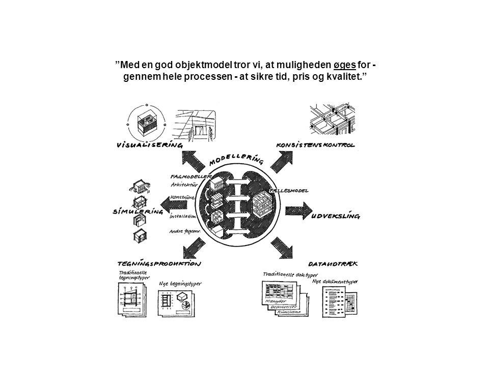 Rådgiver erfaringer 16 ● Hou + Partnere Arkitekter A/S ● NIRAS ● Landmålergården A/S ● Gentofte Kommune Hvor langt var der tilbage •Arkitekt •Ingen væsentlige ændringer i byggearbejder / omfang •Løsning af alle detaljer •Optegning af 1:20 snit •Færdiggørelse af tegninger •Mængdeudtræk på kompletterende bygningsdele / processer •(Vanskelig) •Arbejdsbeskrivelser •Bygningsdelsbeskrivelser Projektering 3D modellen gør det ikke alene Beskrivelser og endelig BMF Undervurdér ikke den traditionelle projektering!