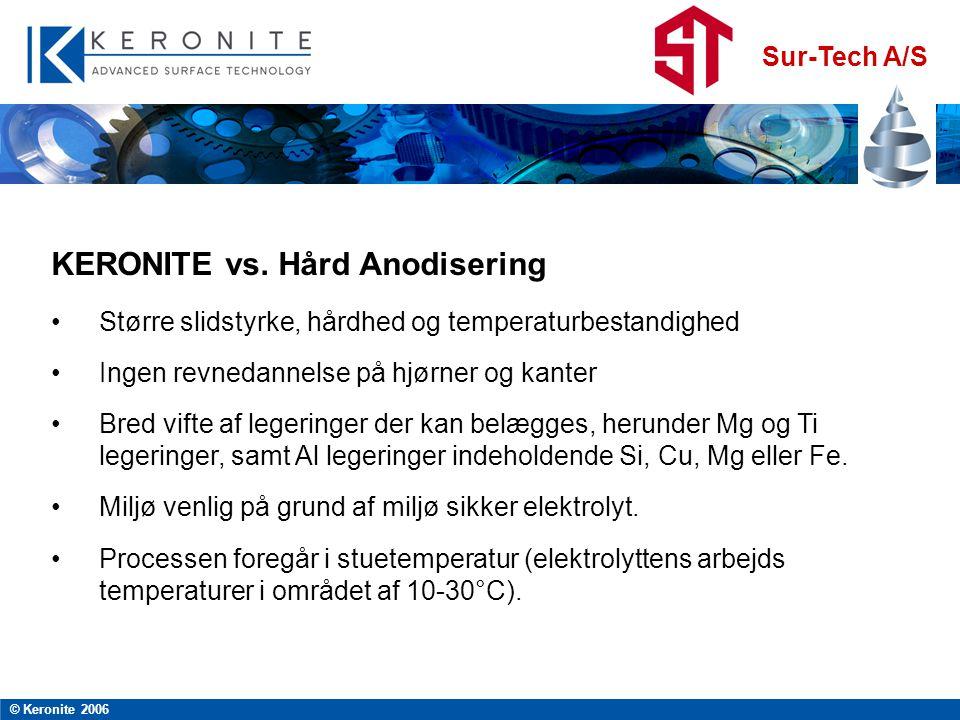 Sur-Tech A/S © Keronite 2006 KERONITE vs.