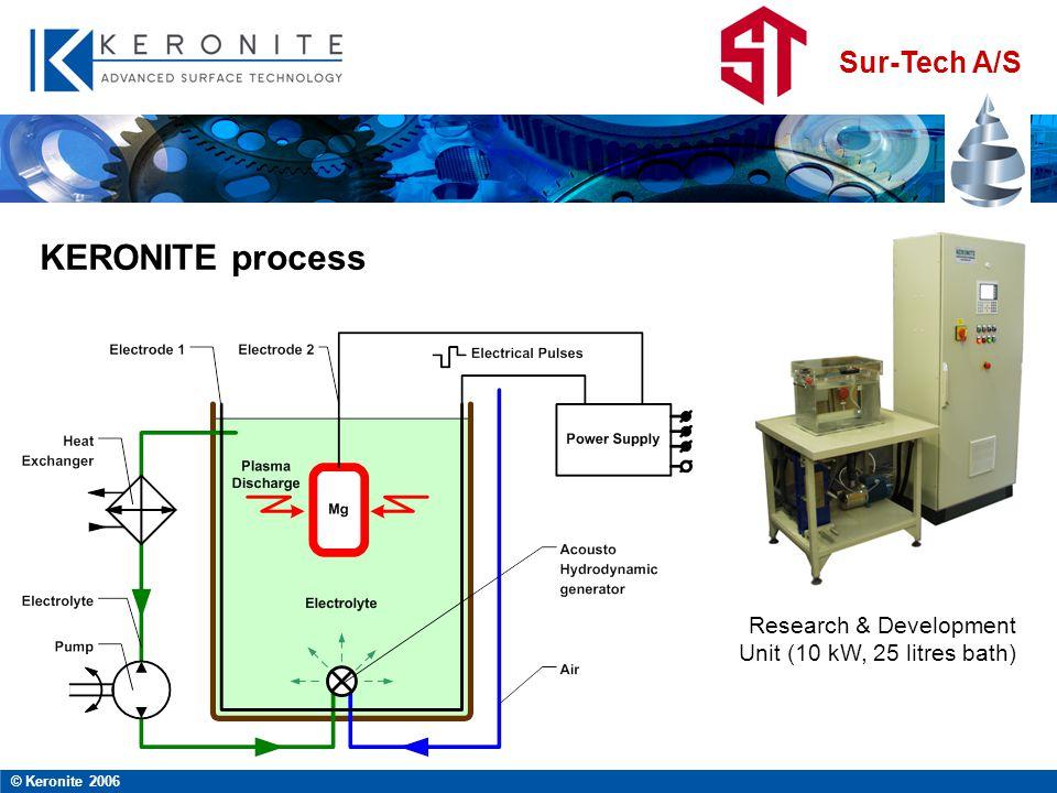 Sur-Tech A/S © Keronite 2006 KERONITE process Research & Development Unit (10 kW, 25 litres bath)