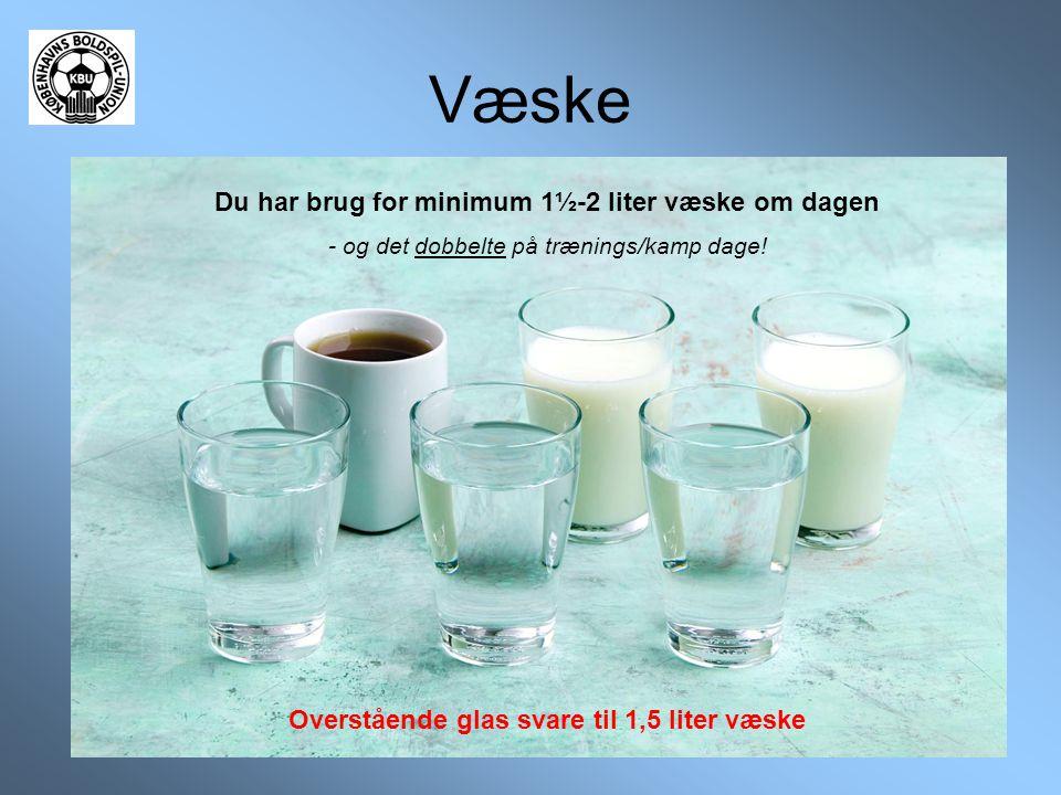 Væske Du har brug for minimum 1½-2 liter væske om dagen - og det dobbelte på trænings/kamp dage! Overstående glas svare til 1,5 liter væske