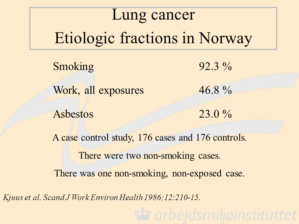 Lung cancer Etiologic fractions in Norway Smoking92.3 % Work, all exposures46.8 % Asbestos23.0 % A case control study, 176 cases and 176 controls.