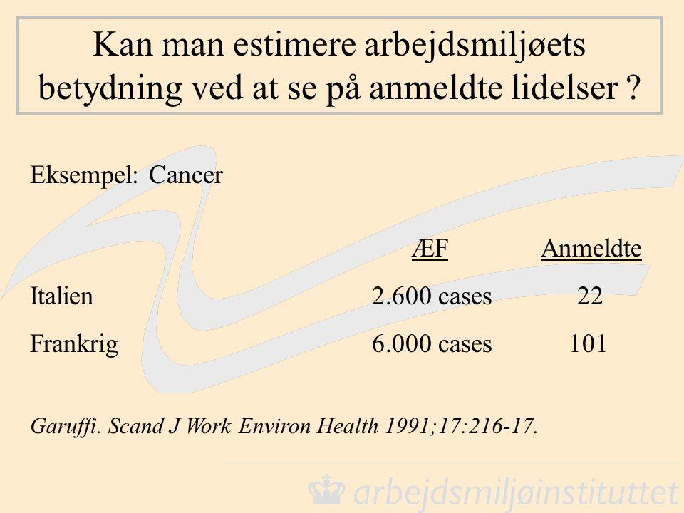 Kan man estimere arbejdsmiljøets betydning ved at se på anmeldte lidelser ? Eksempel: Cancer ÆF Anmeldte Italien2.600 cases22 Frankrig6.000 cases 101