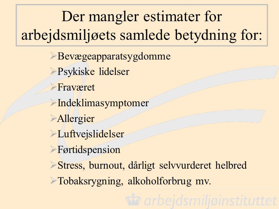 Der mangler estimater for arbejdsmiljøets samlede betydning for:  Bevægeapparatsygdomme  Psykiske lidelser  Fraværet  Indeklimasymptomer  Allergi