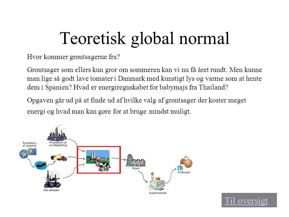 Teoretisk global normal Til oversigt Hvor kommer grøntsagerne fra.
