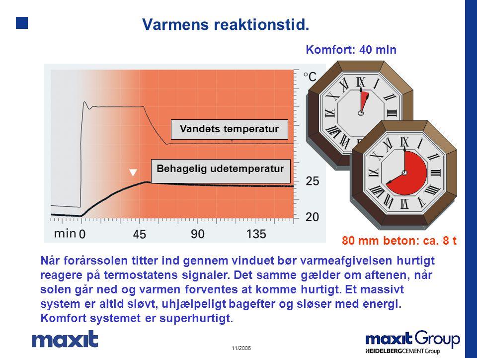 11/2005 Varmens reaktionstid.