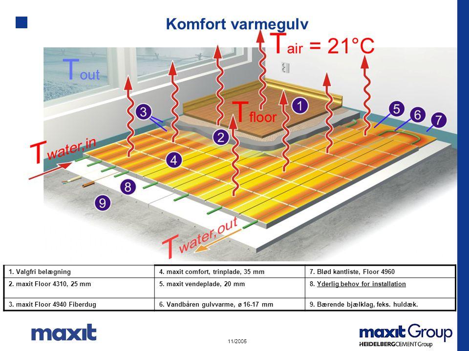 11/2005 1.Valgfri belægning4. maxit comfort, trinplade, 35 mm7.
