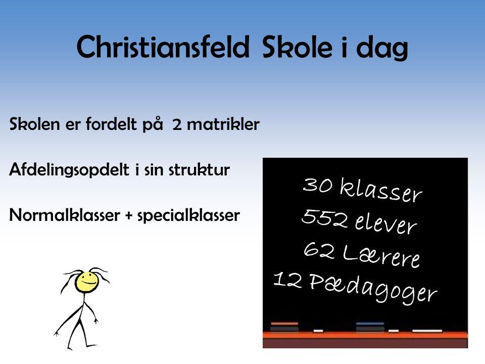 Christiansfeld Skole i dag 30 klasser 552 elever 62 Lærere 12 Pædagoger Skolen er fordelt på 2 matrikler Afdelingsopdelt i sin struktur Normalklasser