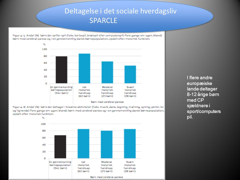 •i•i Deltagelse i det sociale hverdagsliv SPARCLE Deltagelse i det sociale hverdagsliv SPARCLE I flere andre europæiske lande deltager 8-12 årige børn med CP sjældnere i sport/computers pil.