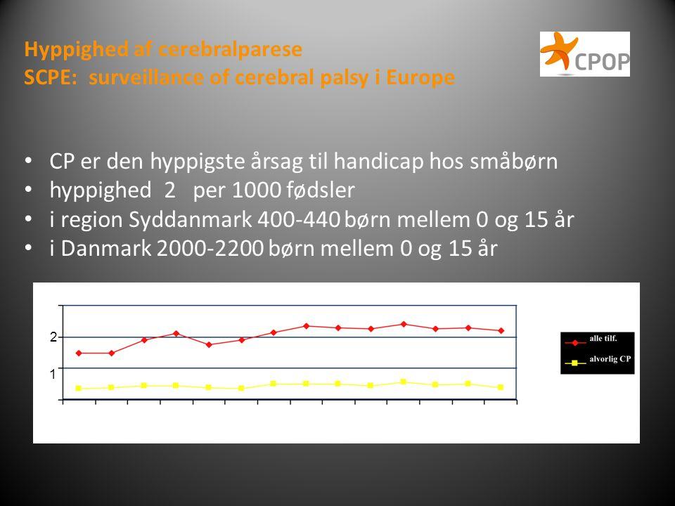 • CP er den hyppigste årsag til handicap hos småbørn • hyppighed 2per 1000 fødsler • i region Syddanmark 400-440 børn mellem 0 og 15 år • i Danmark 2000-2200 børn mellem 0 og 15 år Hyppighed af cerebralparese SCPE: surveillance of cerebral palsy i Europe 2 1