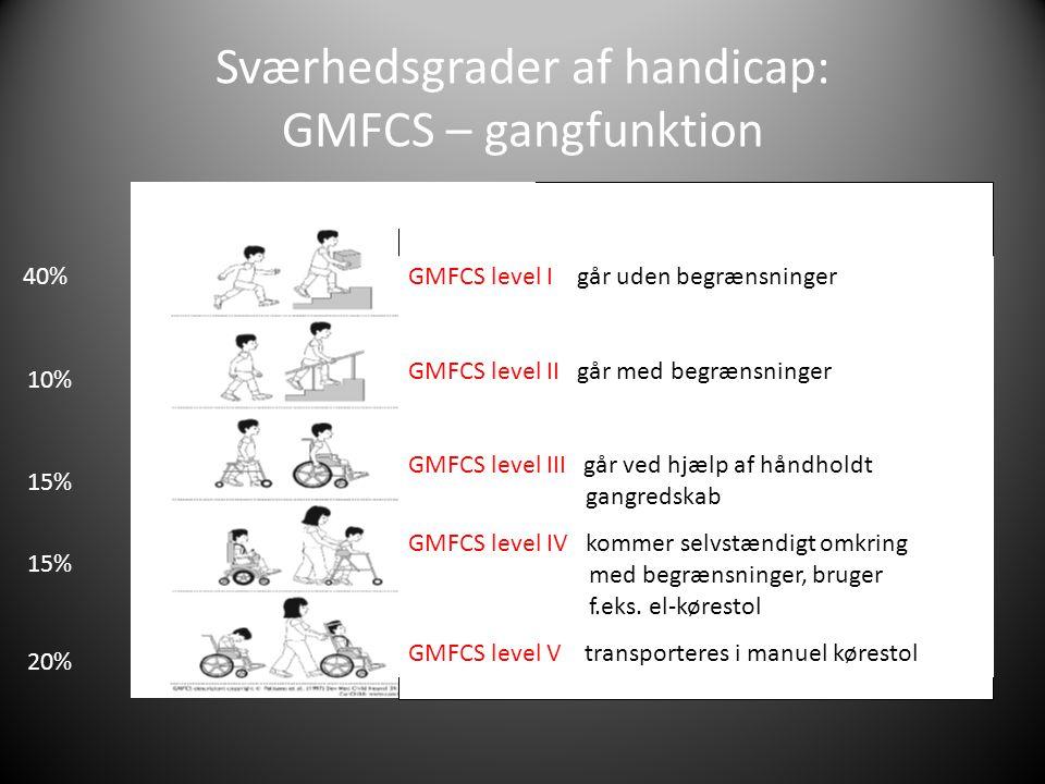 Sværhedsgrader af handicap: GMFCS – gangfunktion bbbbbbbbb Normale gangfunktion let GMFCS level I går uden begrænsninger GMFCS level II går med begrænsninger GMFCS level III går ved hjælp af håndholdt gangredskab GMFCS level IV kommer selvstændigt omkring med begrænsninger, bruger f.eks.