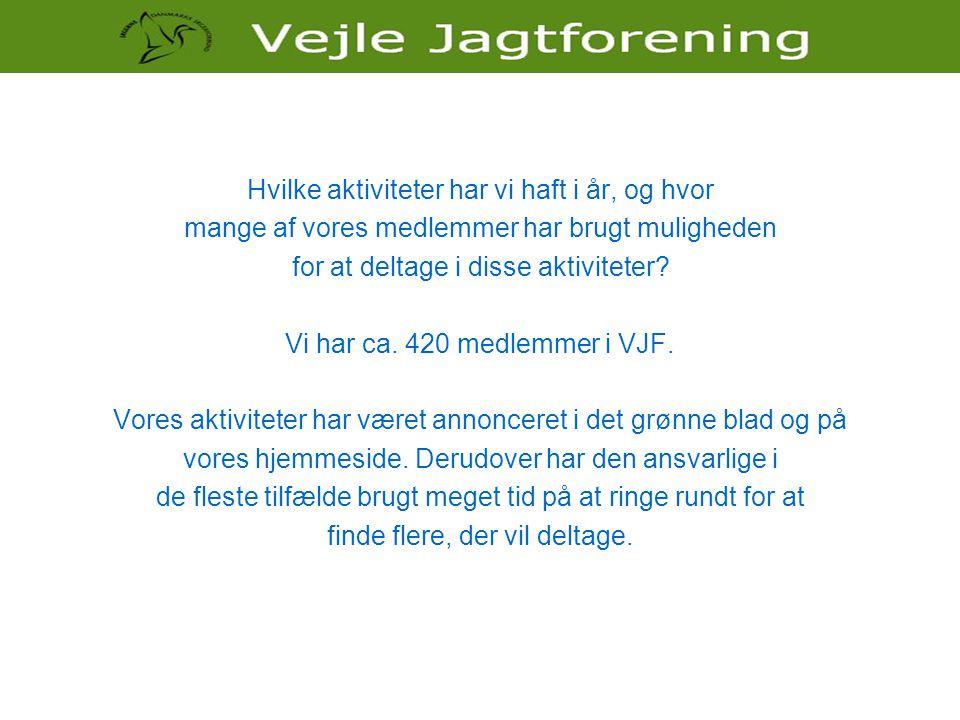 Gennemførte aktiviteter I 2007-2008 •Bøssemager i Skjern (Aflyst) •PV lerduer (Aflyst, 2 tilmeldt) •Riffelskydning Måde (Aflyst, 2 tilmeldt) •Sporting bane Riis (7 deltagere (4 af dem fra bestyrelsen)) •Susegården (12 deltagere) •Riffelskydning Borisstævne (24 deltagere) •Riffelskydning Nr.